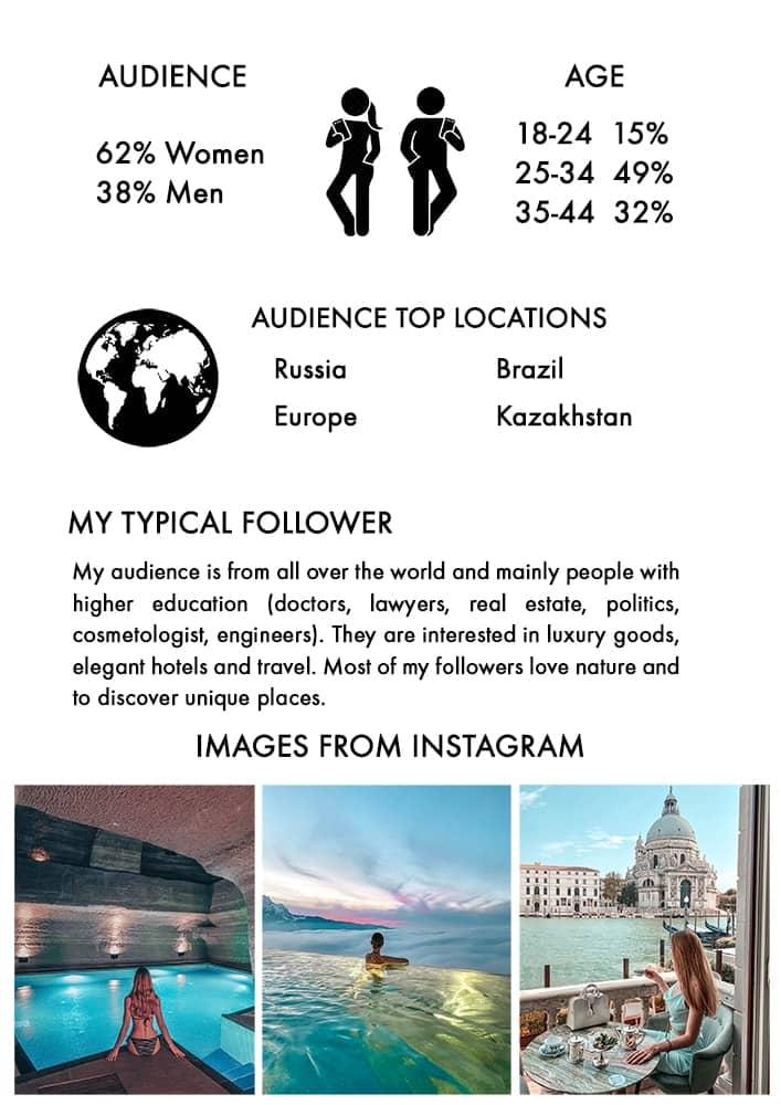 Media Kit Audience - Julia Stella